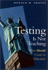 Testing Is Not Teaching: What Should Count in Education