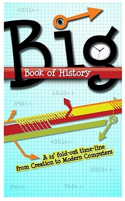 Big Book of History from Master Books {Review}